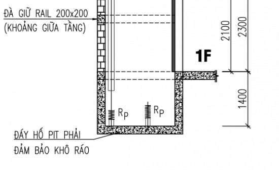 kích thước hố thang máy gia đình