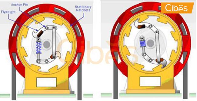 10 chi tiết QUAN TRỌNG trong hệ thống an toàn của thang máy